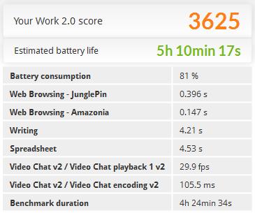 lenovo thinkpad x250 - Core i5 - Thế hệ 5