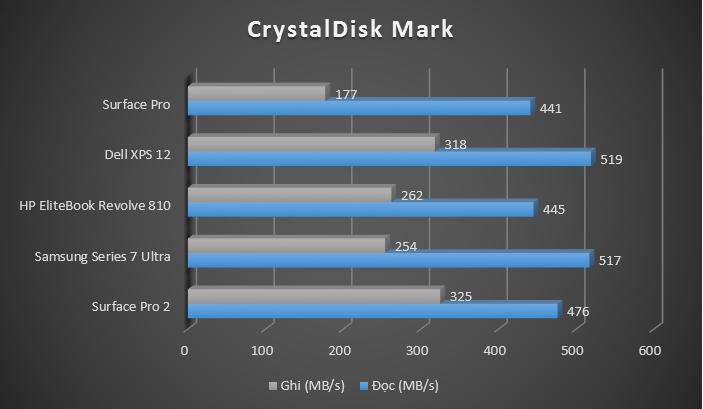 HP EliteBook Revolve 810 G1 - Core i5 ~ Thế hệ 3 (Siêu mỏng/ Cảm ứng)